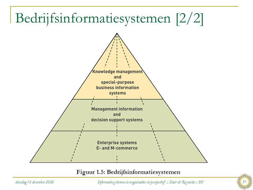 Bedrijfsinformatiesystemen [2/2]